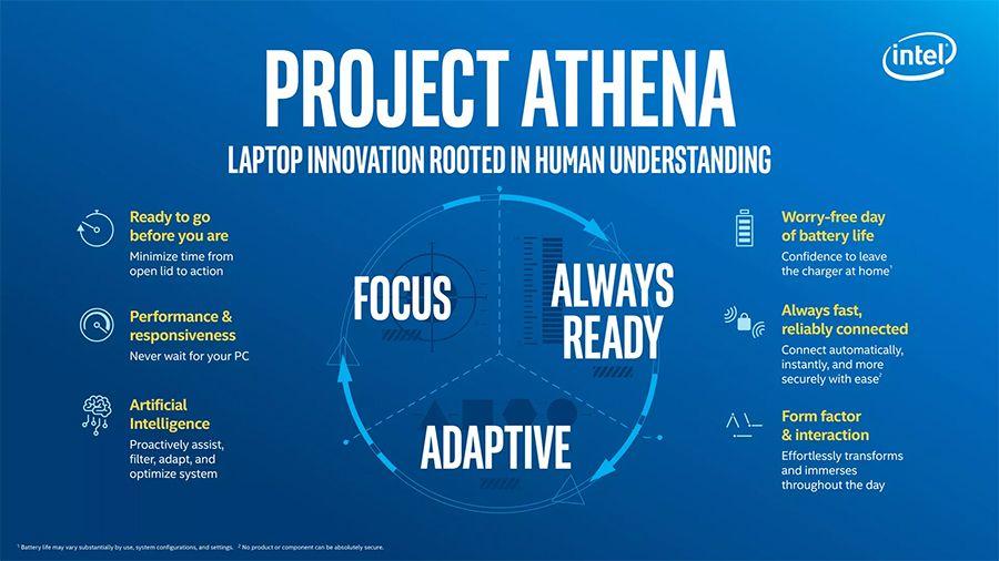 Intel CES 2019-4.jpg