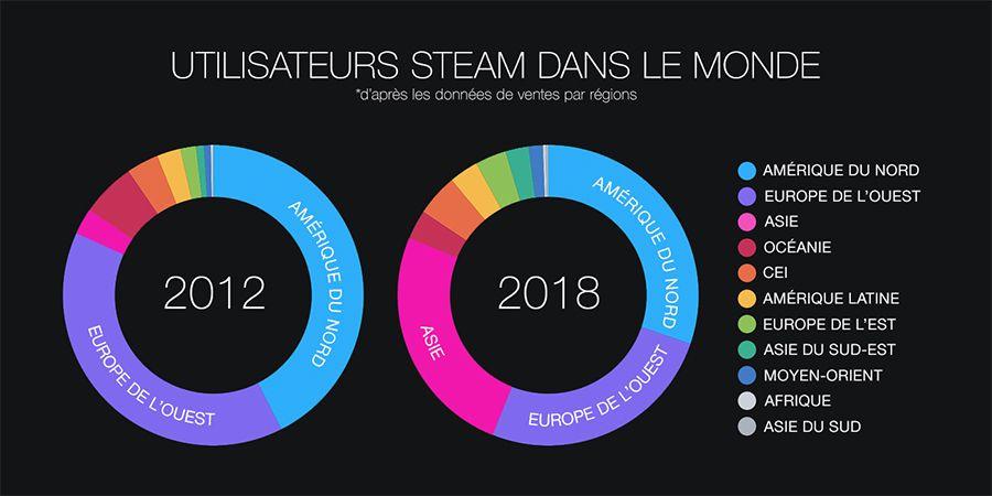 Steam Stats.jpg
