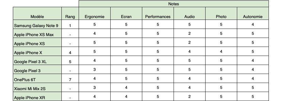 Top-10-notes-smartphones.jpg