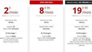 Bon plan – Le forfait Free Mobile 50 Go à 8,99€/mois pendant 1 an