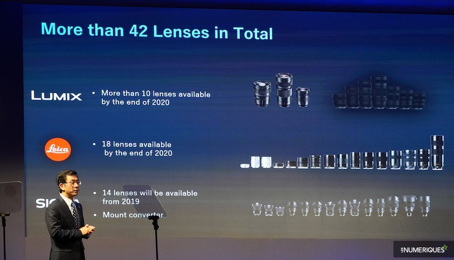 feuille de route optique pour la monture L et les Panasonic S1/S1R