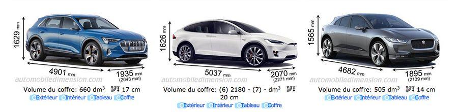 Audi-etron-2019-dimensions-WEB.jpg