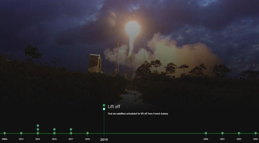 OneWeb : les six premiers satellites sont en orbite
