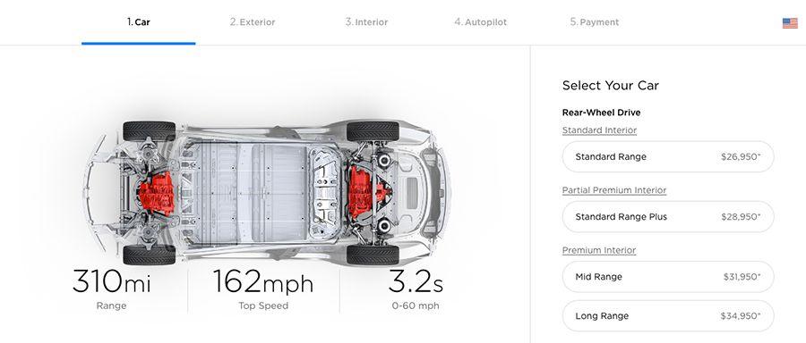 Tesla-Model-3-35000$-WEB.jpg