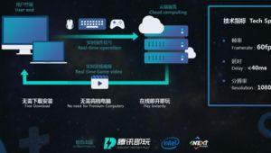 Tencent se lance aussi dans le cloud gaming