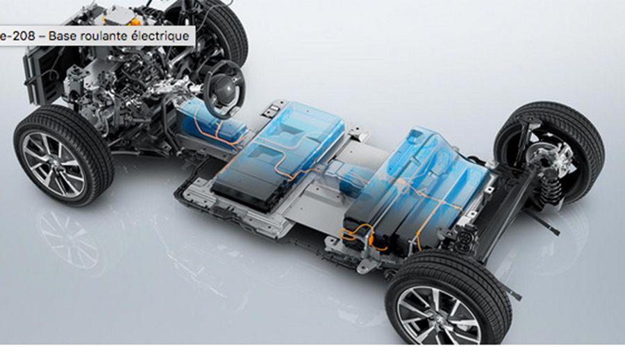 1_Peugeot-e-208-CMP-WEB.jpg