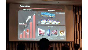 Annonces LG Display: bientôt un téléviseur Oled UHD de 48 pouces