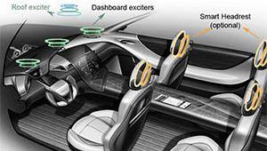 Clarion développe un système sonore pour voiture sans haut-parleurs