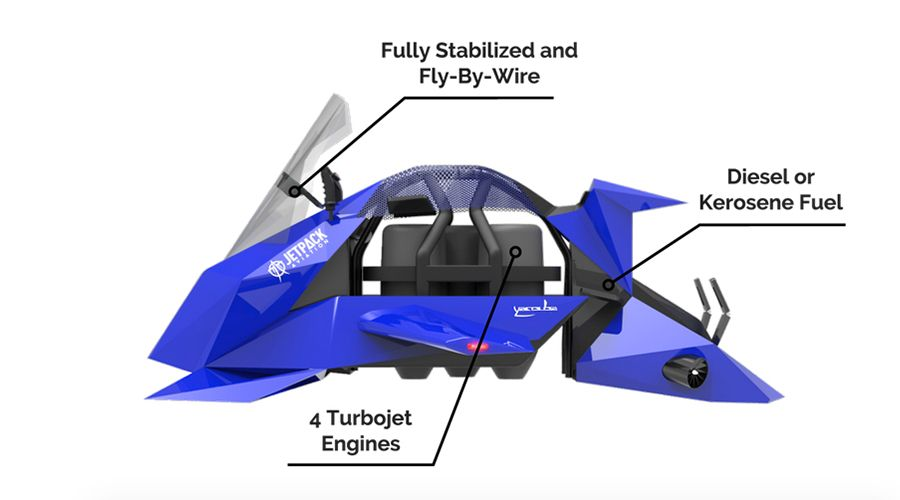 JetPack-Speeder-Tech-WEB.jpg