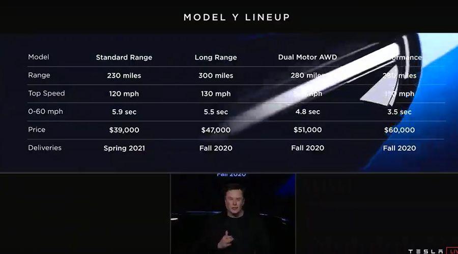 Tesla-Model-Y_1-PRICES-WEB.jpg
