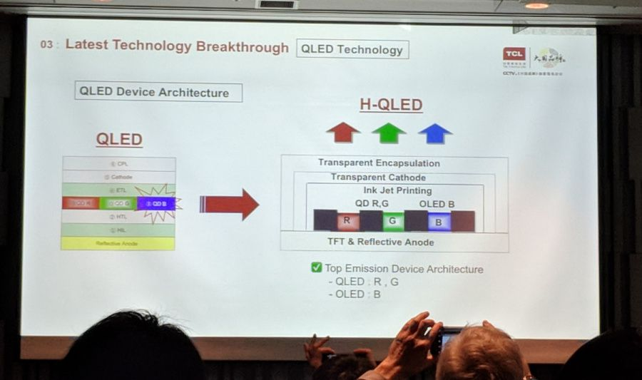 TCL-H-QLED-slide-OLED-Korea-2019.jpg