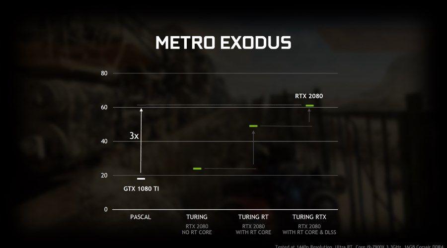 Nvidia_GeForce_RTX_GTX_raytracing_dxr_02.jpg