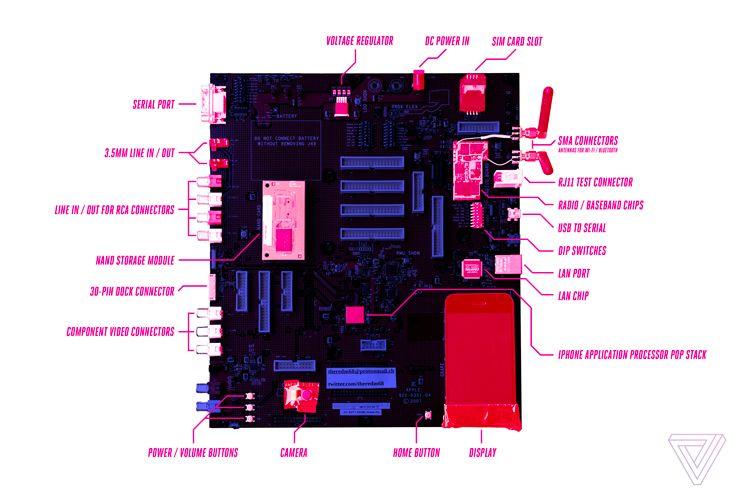the-verge---proto-iphone.jpg
