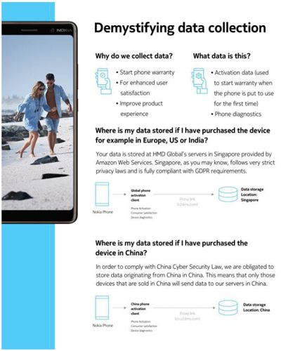 Nokia-7-Plus---Infographie-1.jpg