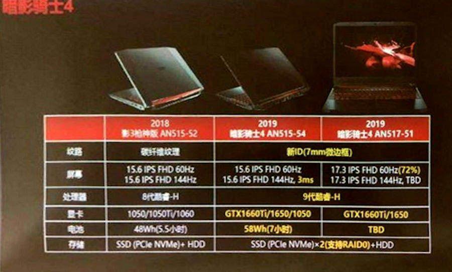 Acer Nitro Leak.jpg