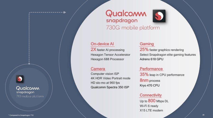 Snapdragon_730G.jpg