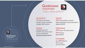 Qualcomm: de nouveaux Snapdragon orientés IA et gaming en 8 et 11 nm