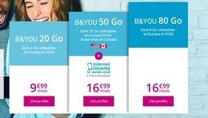 Bon plan – Série spéciale B&You 80 Go pour 16,99€