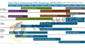 Intel Ice Lake: les CPU 10 nm en petite quantité uniquement fin 2019