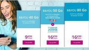 Bon plan – Forfait Bouygues Telecom B&You 40Go à 9,99€/mois