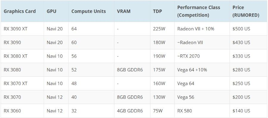 AMD_Radeon_RX_30_Navi.jpg