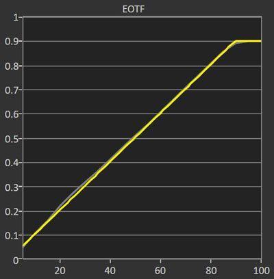 EOTF-ZG9.jpg