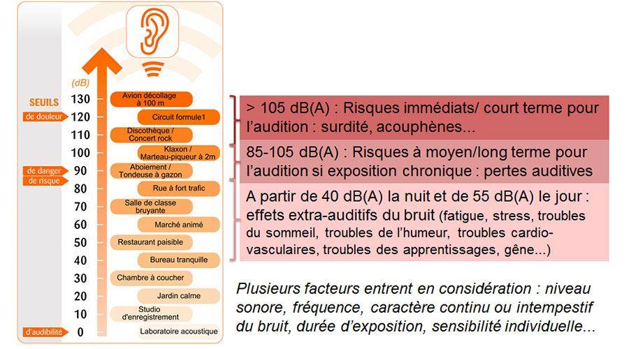 Bruits-AirParif-WEB.jpg