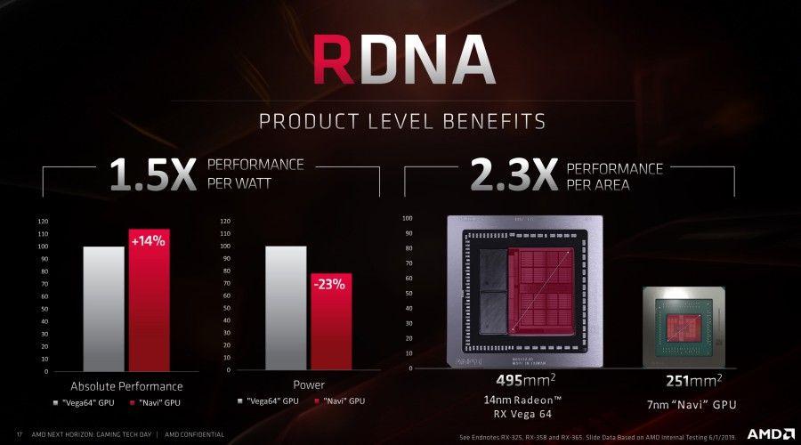 amd-rdna-benefits.jpg