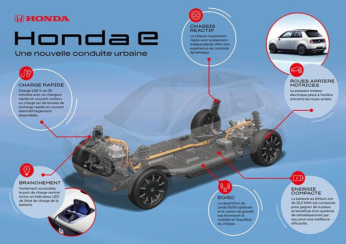 Honda-e-WEB.jpg