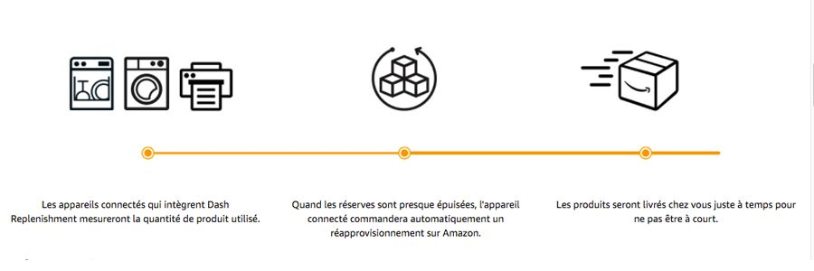 1_service-amazon.jpg