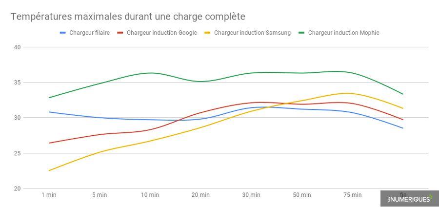 temp-max-charge-iphone.jpg