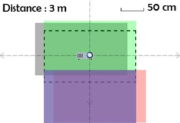 HD87 lens petit