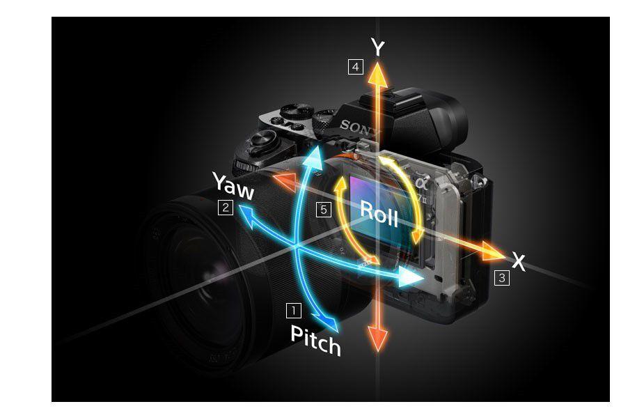 Sony Alpha 7 2 axes de stabilisation, schéma