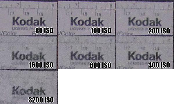 Sony T900 test sensibilité ISO