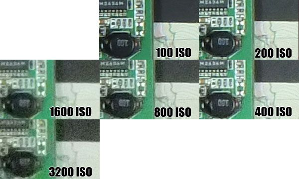 Iso(50)