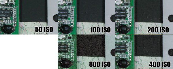 ISO(48)