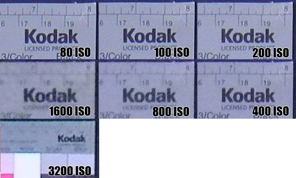 Nikon S70 montée ISO