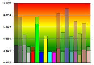 T27a950 breve resulat temperature couleurs reglage(1)