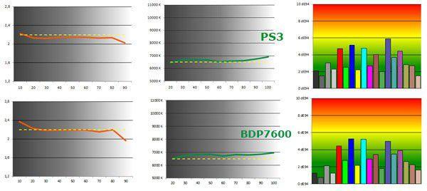 BDP7600 image