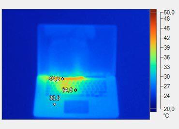 Mb pro 15 2011 temperature