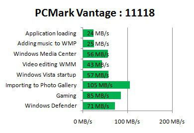 KingstonV64 pcmark