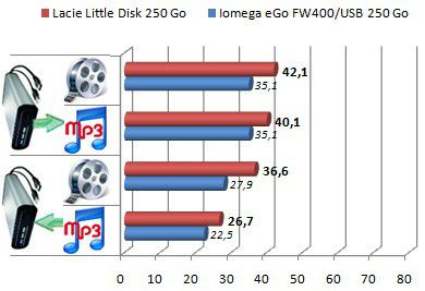 Little Disk FW400(2)