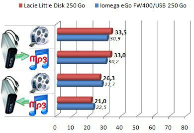 Little Disk USB(2)