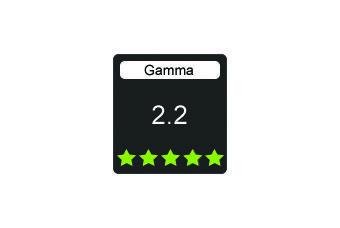 49ub830v gamma picto