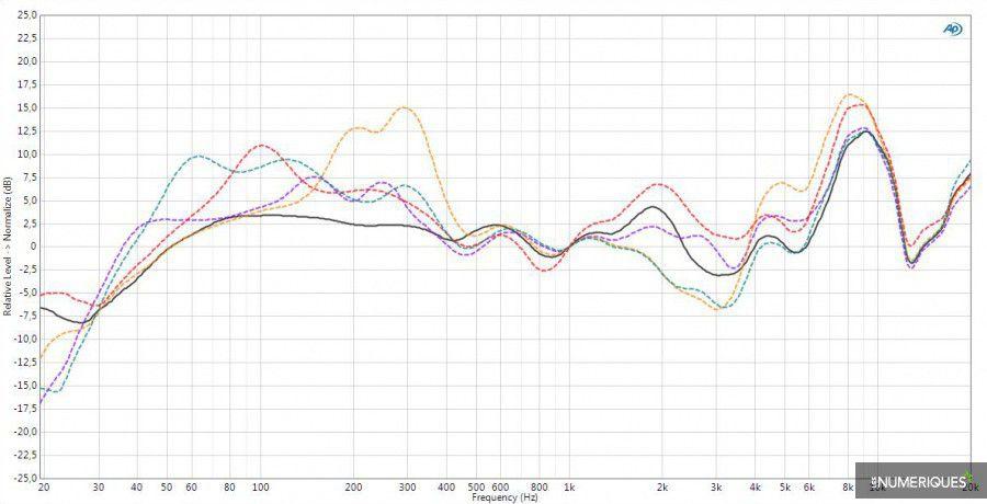 testlesnumeriquesasusstrix71casquegamingfq12.jpg