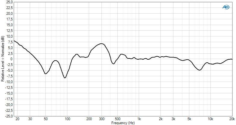 audioengine-b2-reponse-en-frequence.jpg