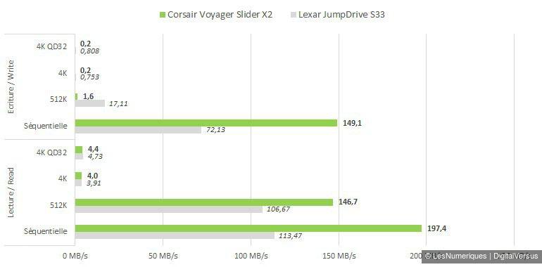 corsair_voyager_slider_x2_128gb_cdm.jpg