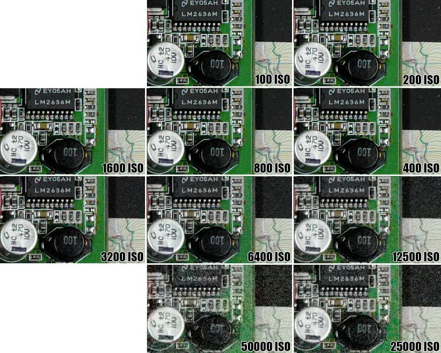 2_RX1R_Mark_II_ISO_LMDN51200_900px.jpg