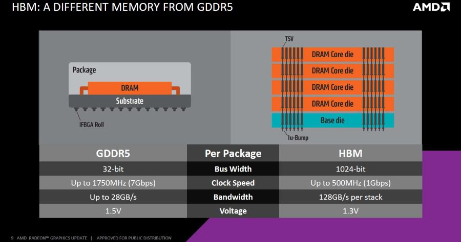 AMD Radeon R9 Fury X 09