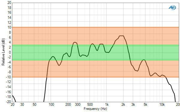 TX 50CX680 audio